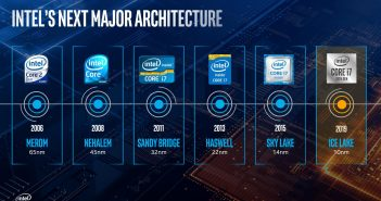 Intel Processors - Mobilenmore