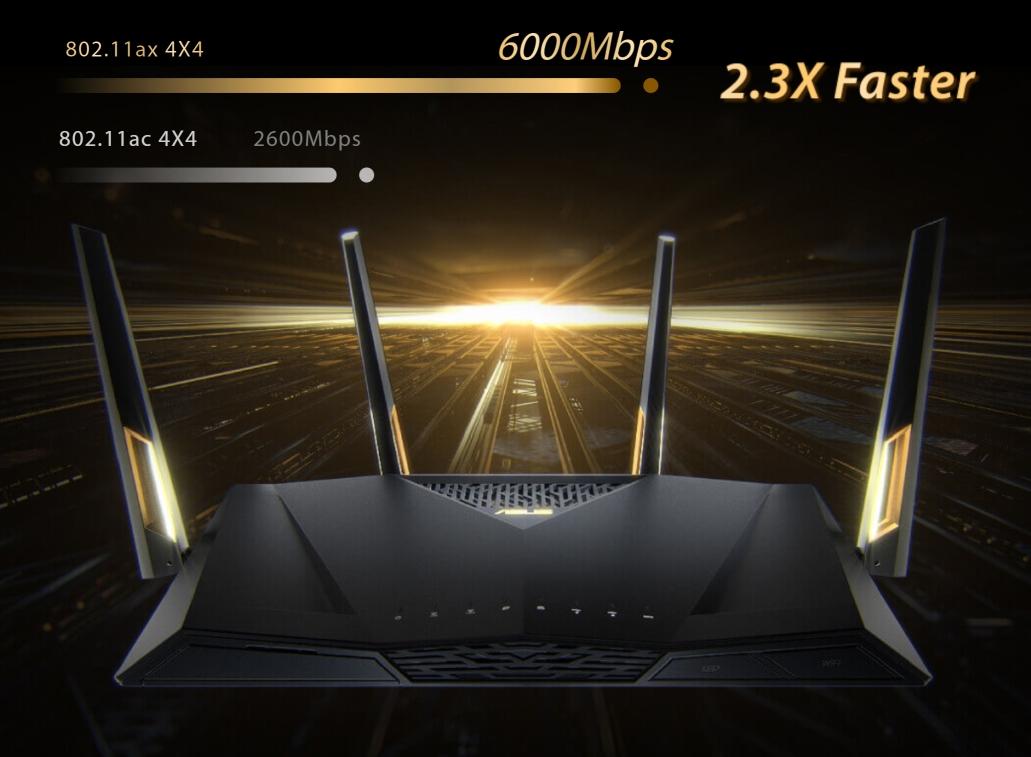 WiFi 6 - Mobilenmore