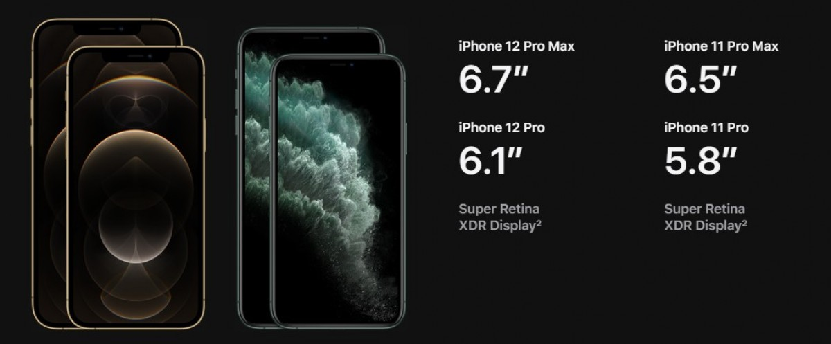 تم الكشف عن Apple iPhone 12 Pro و Pro Max